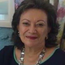 Martha Elvira - Profil Użytkownika