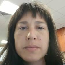 Profil korisnika Ika