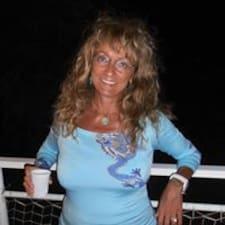 Marilina Brugerprofil