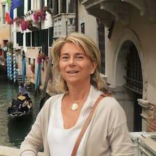 Claudia Kullanıcı Profili