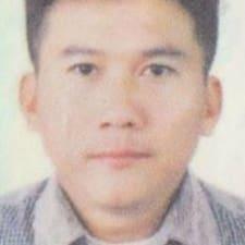 Perfil do usuário de Lộc