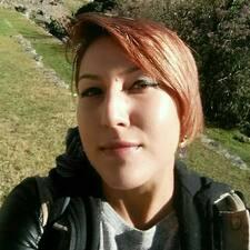 Melina - Profil Użytkownika