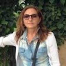 Profil korisnika Maria Angeles