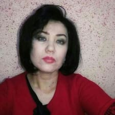 Nargiza - Profil Użytkownika