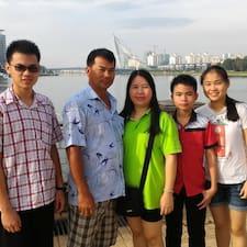 Tham felhasználói profilja