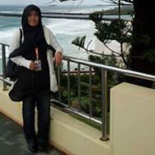 Izzatul Hanim User Profile