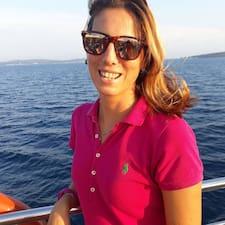 Branka User Profile