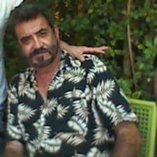 Jorge Vidal - Profil Użytkownika