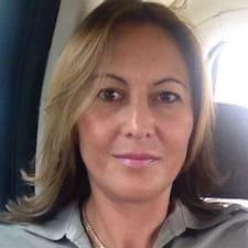 Profil Pengguna Juanita