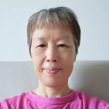 Profil utilisateur de Jinhui