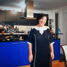 Moeri Dahan User Profile