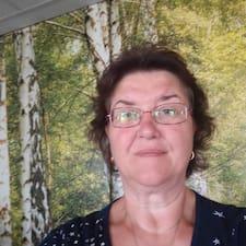 Anita felhasználói profilja