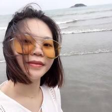 Nutzerprofil von 翠梨