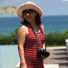 Profil utilisateur de Thanh Huyen
