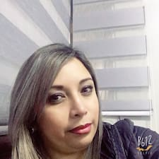 Geovanna - Profil Użytkownika