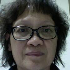 Profil korisnika Tsu-Chin