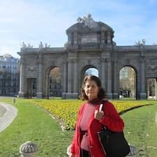 Profil Pengguna Luz Maria