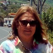 Henkilön Mary Carmen käyttäjäprofiili