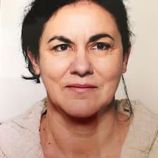Milena Brukerprofil