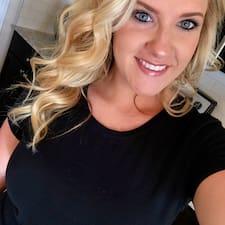 Breanna - Uživatelský profil