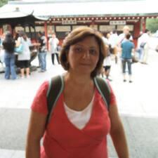 Simonetta felhasználói profilja