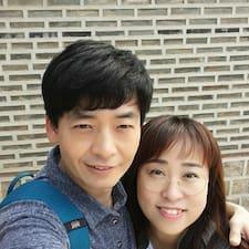 Perfil de usuario de Kyoung Jun