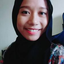Profil utilisateur de Jah Syamimi