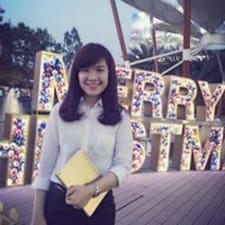 Hạnh - Profil Użytkownika