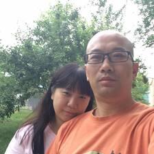 Jijun - Profil Użytkownika