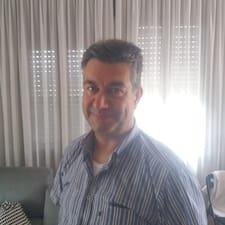 Henkilön Rodolfo käyttäjäprofiili