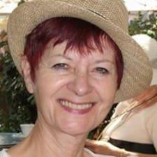 Profil Pengguna Marie Claire