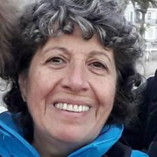 Perfil de usuario de Graciela Marìa