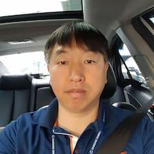 상한 felhasználói profilja