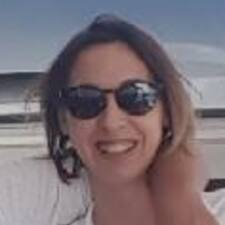 Anais User Profile