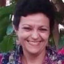 Mª Luz User Profile