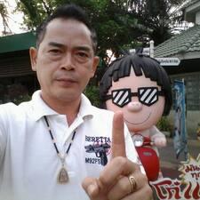 Wisuthipong - Uživatelský profil