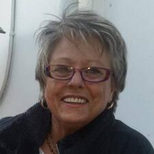 Corlia Brukerprofil