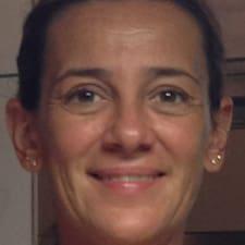 Pamela - Profil Użytkownika