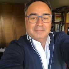 Claudio Alberto - Profil Użytkownika
