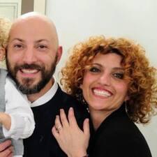 Fabio&Sara Brukerprofil