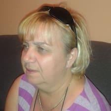 Profil utilisateur de Nena