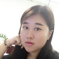 Profilo utente di Gw