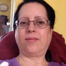 Maria De Fàtima - Uživatelský profil