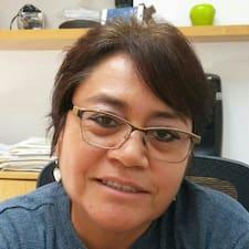 Ma. Guadalupe felhasználói profilja