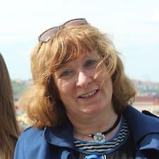 Margrit Brugerprofil