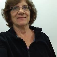 Maria De Lourdes felhasználói profilja