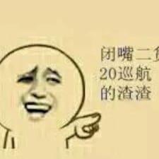 绍博 Brugerprofil