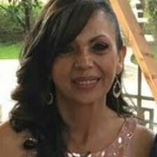 Luz Sthella felhasználói profilja