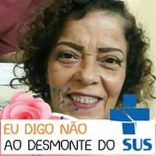 Maria Da Assunção Brugerprofil