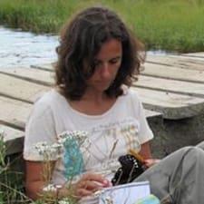 Anabel Brugerprofil